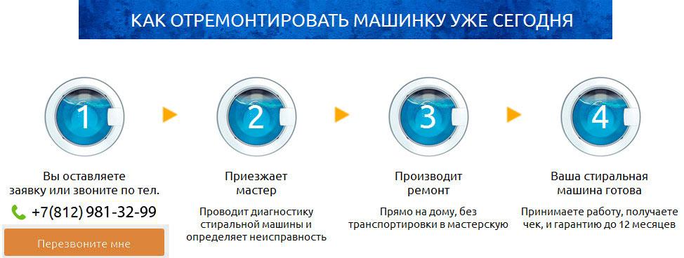 ремонт_на_дому_стиральной_машины