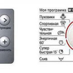 Код ошибки E02: стиральная машина Бош. Причины