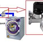 Устройство и принцип работы стиральной машины автомат: особенности