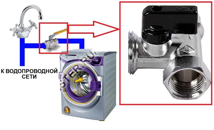 Устройство и принцип работы стиральной машины автомат, как она устроена