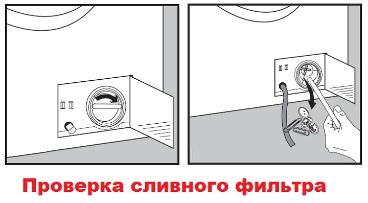 Проверить сливной фильтр