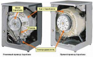 Сравниваем двигатели стиральных машин
