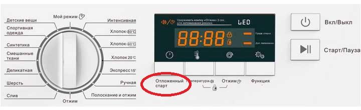 Функция отложенного старта в стиральной машине
