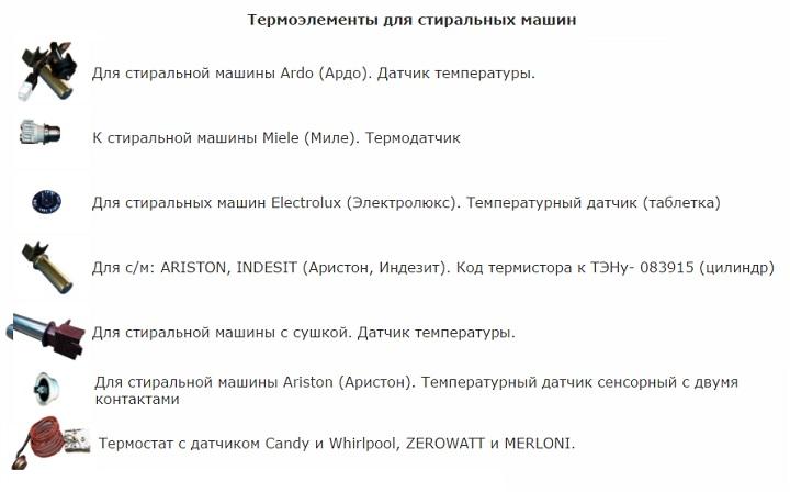 Водительская медицинская справка купить в Куровском с доставкой