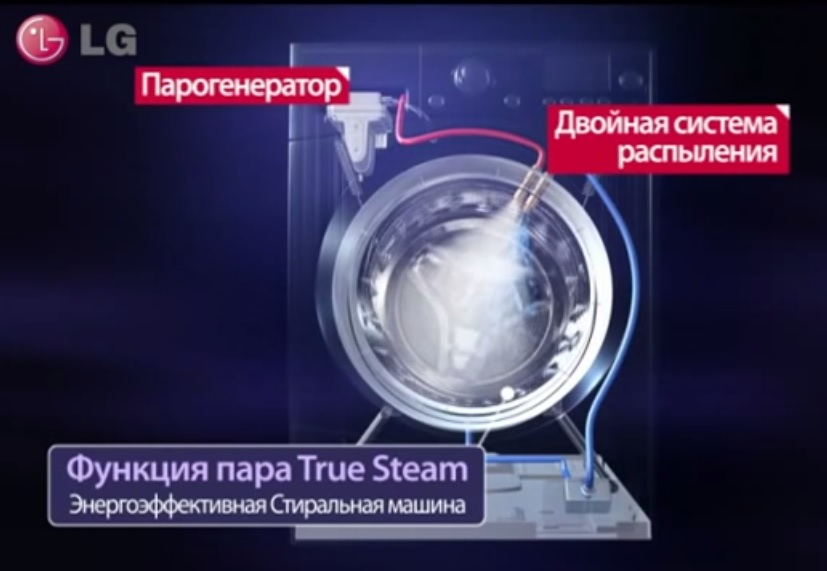 Как работает Тру стим