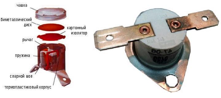 Вид и строение биметаллического датчика