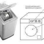 Какую стиральную машину с вертикальной загрузкой выбрать- советы
