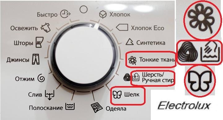 Инфо о деликатной стирке машины Электролюкс