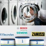 Рейтинг стиральных машин по качеству и надежности- обзор марок