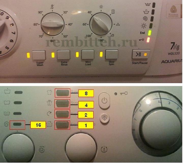 Как отремонтировать модуль управления стиральной машины: советы
