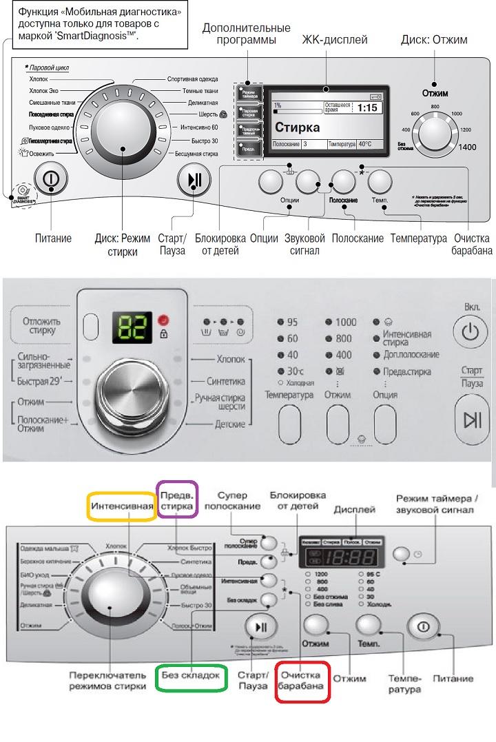 Три панели стиральных машин