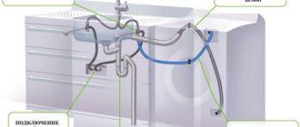 Кухонные коммуникации для стиральной машины