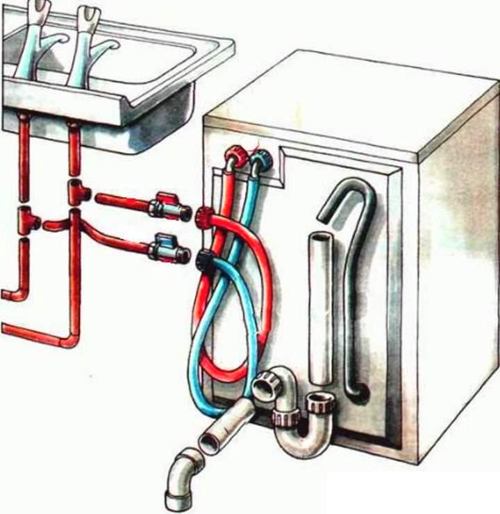 Система подачи и слива воды в стиральной машине