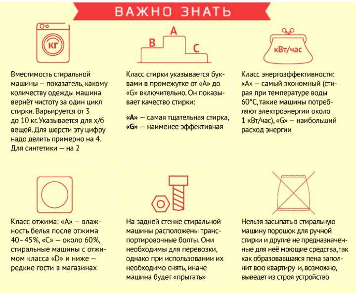 Важно знать! Советы для использования стиральной машины