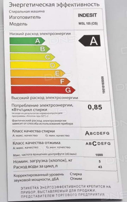 Энергопотребление класса А