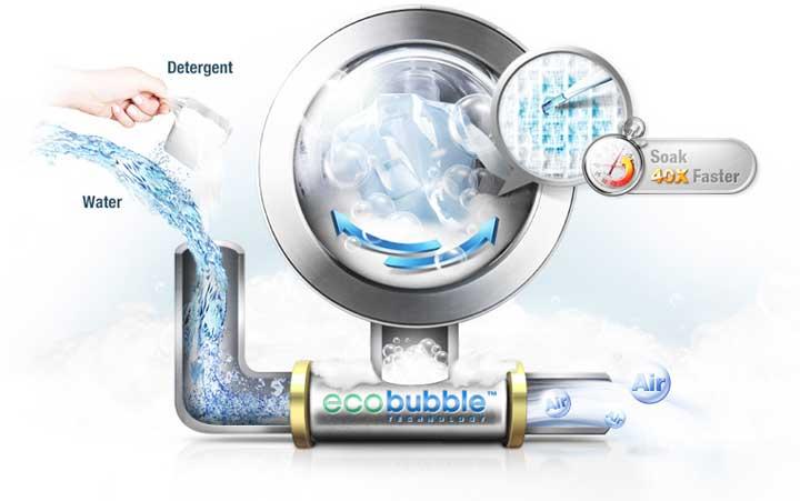 Самсунг с технологией Eco Bubble