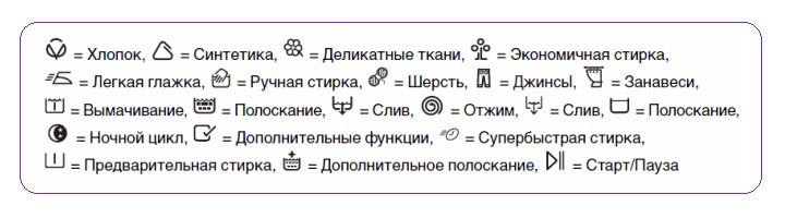 Значки режимов стирки на стиралке Ariston и Indesit