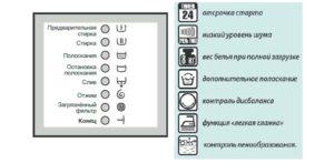 Значки режимов стирки на стиралке Electrolu и AEG