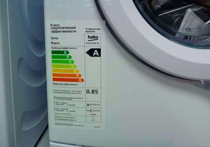 Классы энергоэффективности стиралки