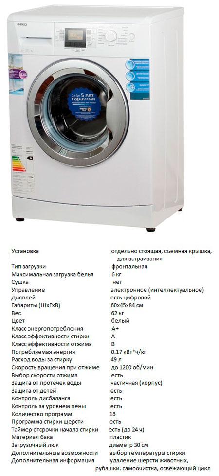 инструкция стиральных машин