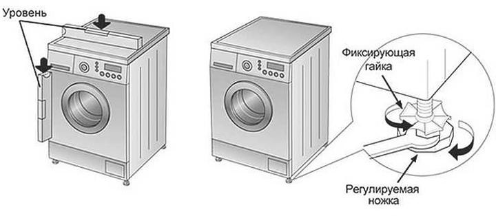 Схема установки ситральной машины