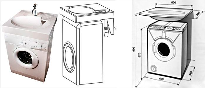 Стиральная машина встроенная под раковину