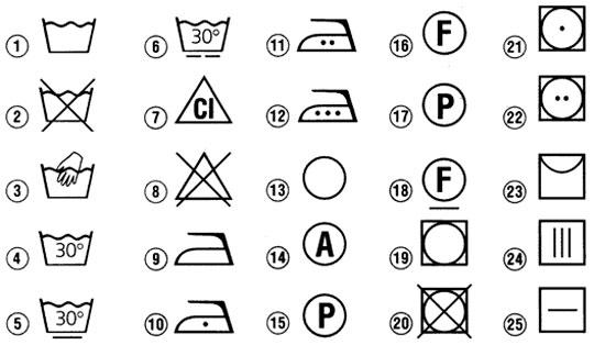 знаки и значки-что значат