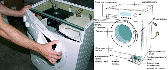 Описание деталей и разборка стиральной машины