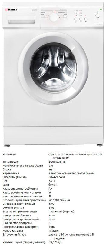 Ханса инструкция стиральной