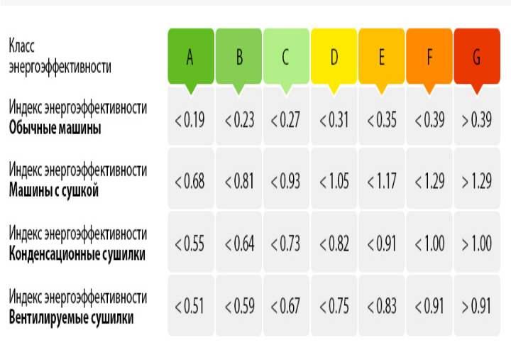 Машинки с маркировкой «А» обозначаются ярко-зеленым цветом