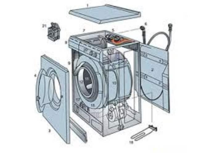 В 99% случаях в поломке барабана стиральной машины виноват подшипник!